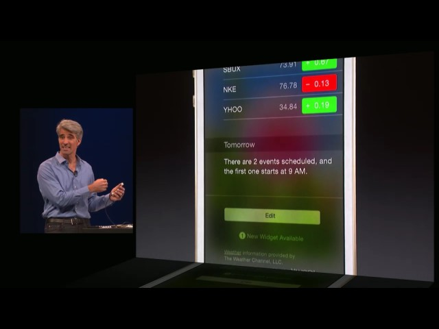 Widgets-iOS8