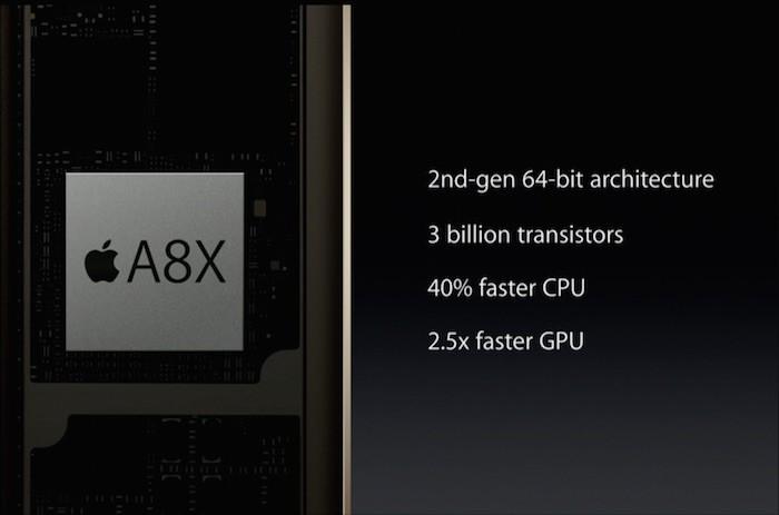 Apple-A8X
