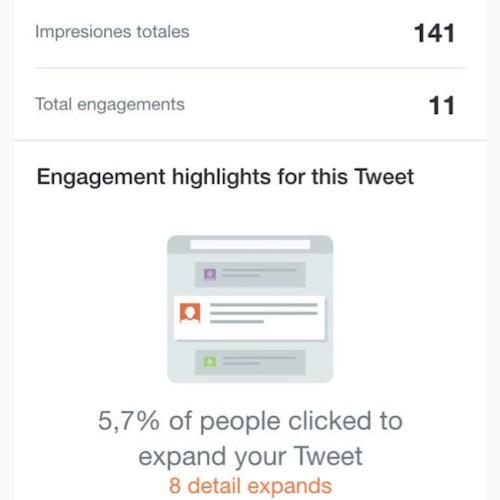 ¿A dónde han ido las estadísticas de Twitter para iPhone?