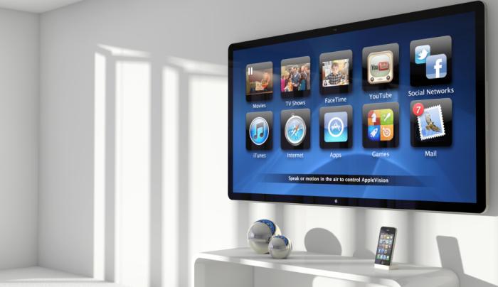 Television Apple 2015