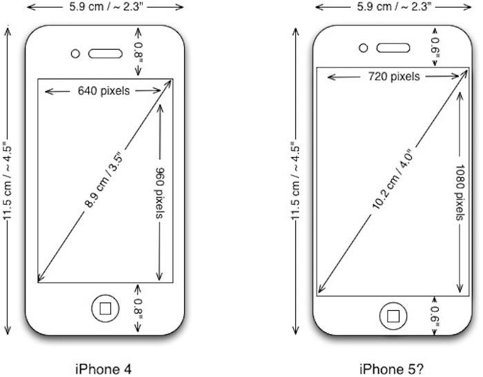 Apple no tiene planes de ofrecer un nuevo iPhone con una pantalla de 4 pulgadas