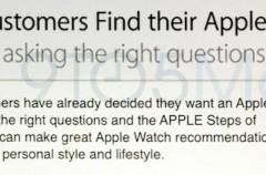 El proceso de venta del Apple Watch no es diferente de otros productos de la compañía