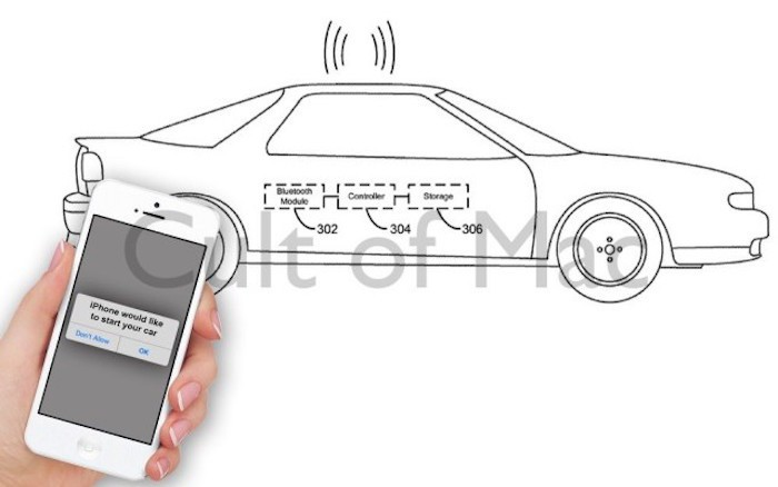Apple se registra como empresa fabricante de vehículos. De todos ellos.