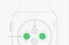 Así mide el ritmo cardíaco el Apple Watch