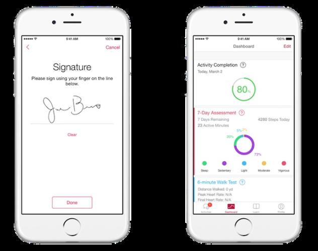 ResearchKit ya está disponible para beneficio de la investigación médica