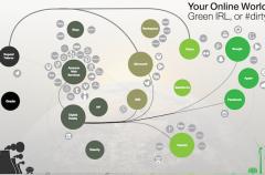 Apple encabeza la lista de las compañías más responsables ecológicamente, según Greenpeace