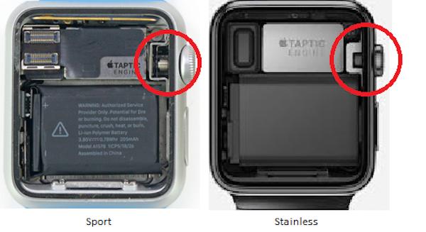 Corona Apple Watch 2