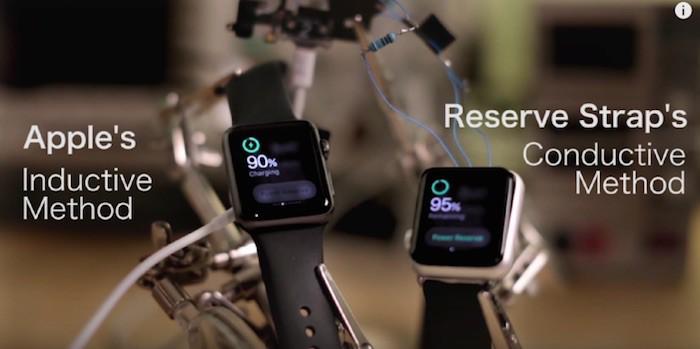 Reserve-Strap-Apple-Watch