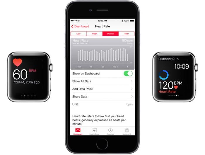 apple-watch-pulsaciones