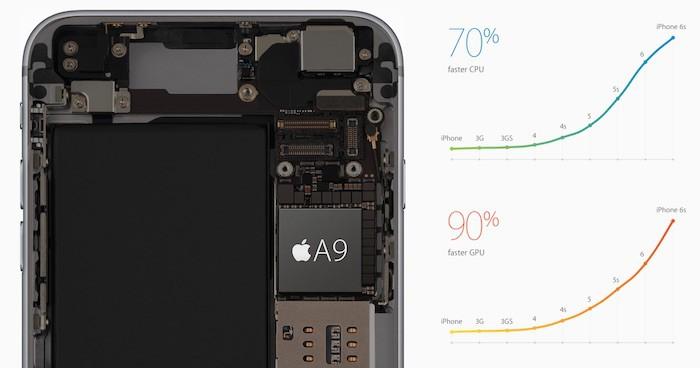 Apple-A9-grafico
