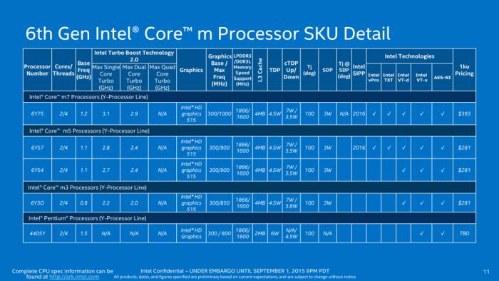 Intel Skylake_2