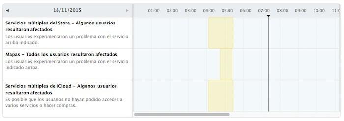 Apple-Service-Status-nov15
