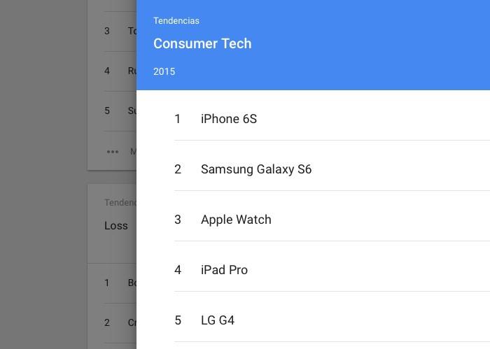 Ranking-consumer-tech-2015