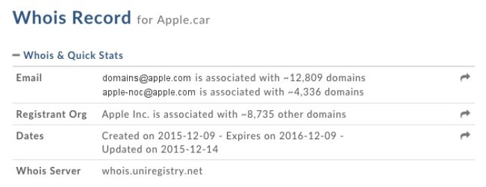 dominio Apple car