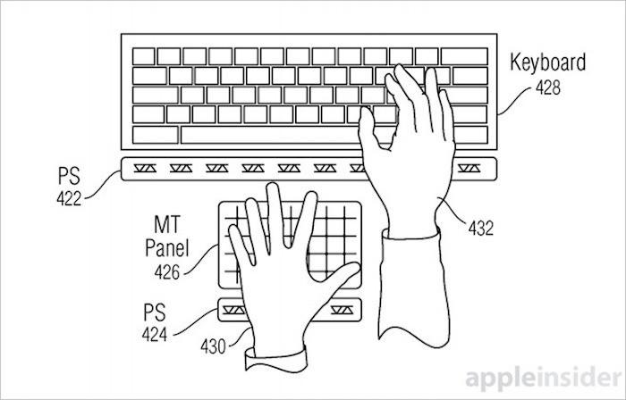 Patente sensible Hover