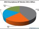 En 2015, el 21% de los procesadores para smartphones, y el 31% de los de tablets, fueron para Apple