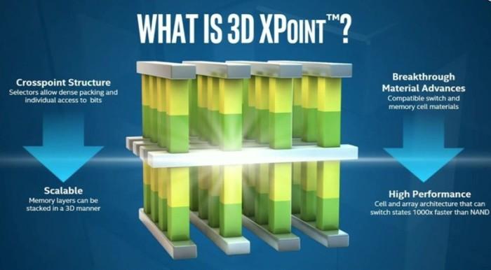 3D X point