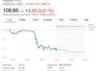 La cotización de Apple cae por un posible recorte en la producción del iPhone