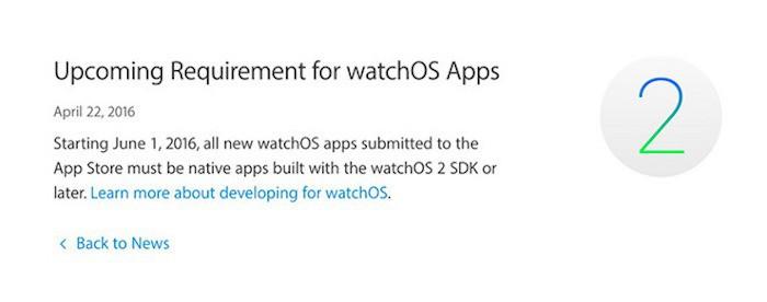 Condiciones apps WatchOS