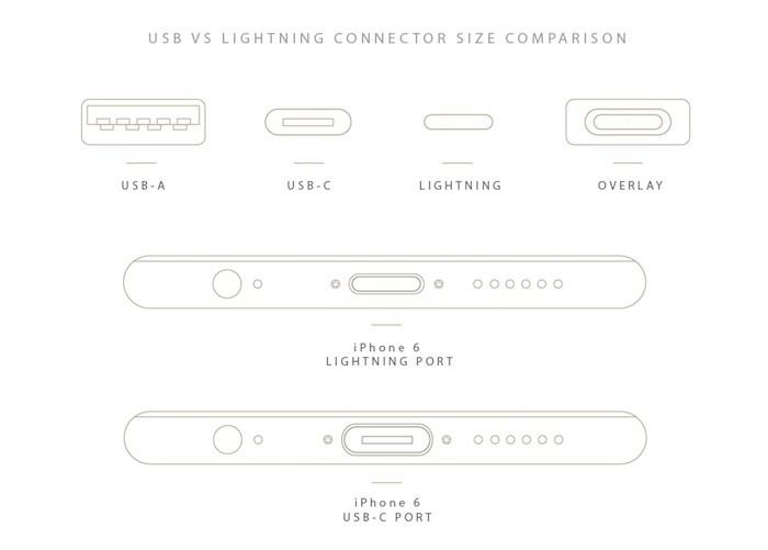 USBC-vs-Lightning