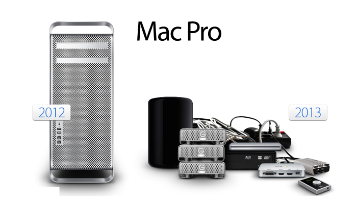Mac-Pro 2013 vs 2012