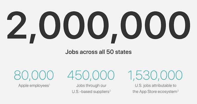 jobs Apple_2