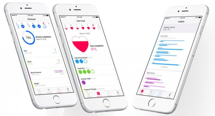 CareKit iPhone