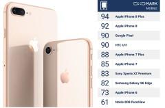 ¿Tiene el iPhone 8 Plus la mejor cámara de todos los smartphones?