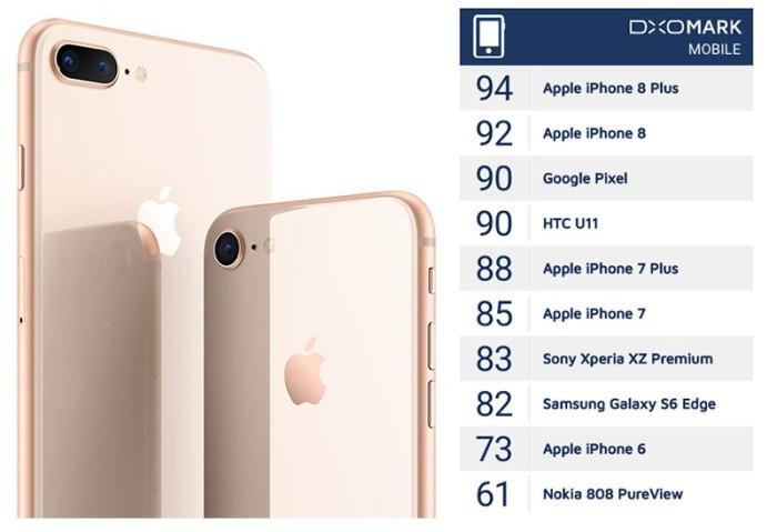 iPhone 8 camara test