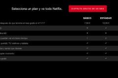 Netflix sube el precio de sus suscripciones en España hasta 2 euros al mes
