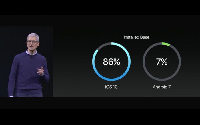 iOSAndroidFrag