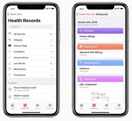 iOS 11.3 salud_1