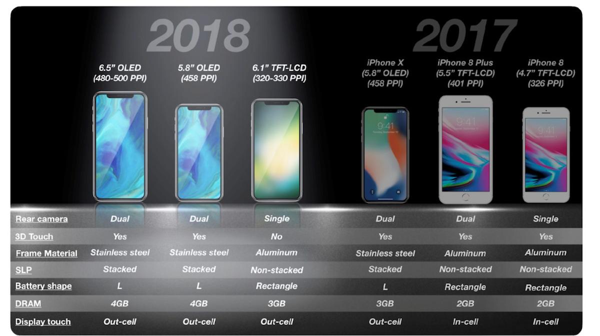 iPhone 2018_1