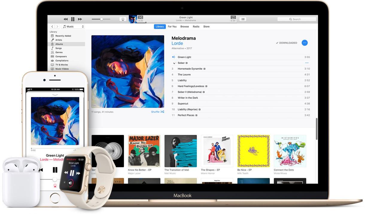 Suscripción conjunta de Hardware y Servicios: ¿El negocio del futuro de Apple?