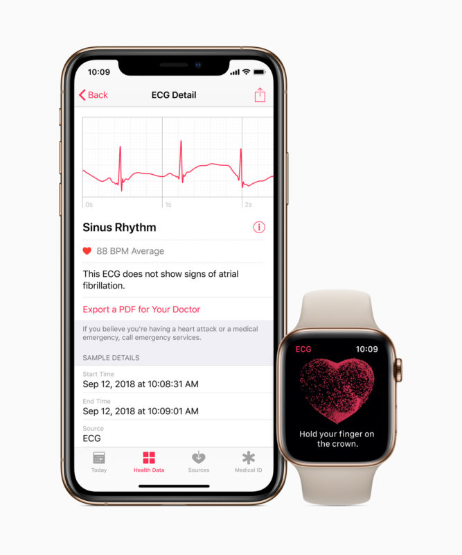 Apple Watch Series 4 Heart Rate Notifications With Iphone Xs 12062018