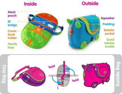 Ya hay accesorios para la maleta Trunki de los niños