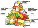 Alimentos de temporada, casi nada de sal y comer menos, cambios en la nutrición