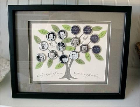 Manualidades con niños: Un árbol genealógico