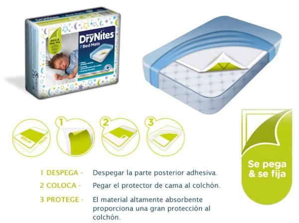 Cubrecolchón de DryNits para los problemas de incontinencia