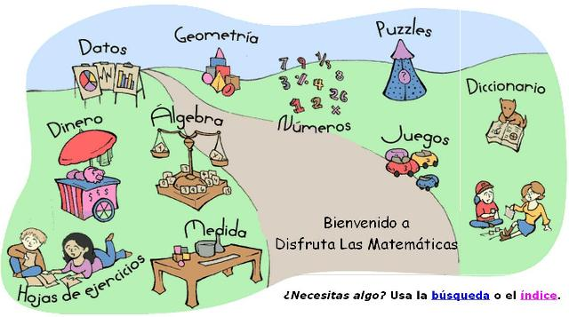 Matematicas en Internet (II)
