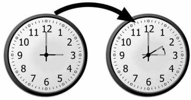 Efectos en el cambio de hora