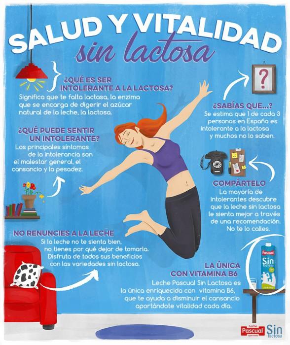 Salud y vitalidad con Leche Pascual Sin Lactosa