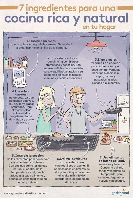 Cocina segura con Gas Natural