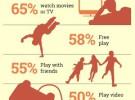 ¿Te preocupa el estrés infantil? Aprende a detectar señales de ansiedad en tus hijos