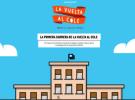 I Carrera Nacional Vuelta al Cole contra la Leucemia Infantil