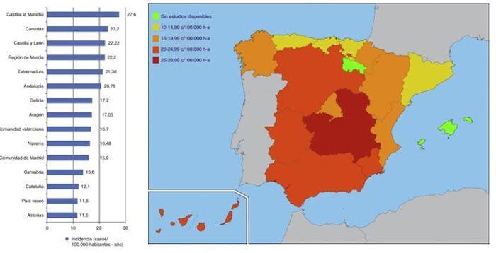 Incidencia diabetes España