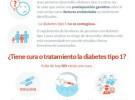 http://kidshealth.org/parent/en_espanol/medicos/type1_esp.html#