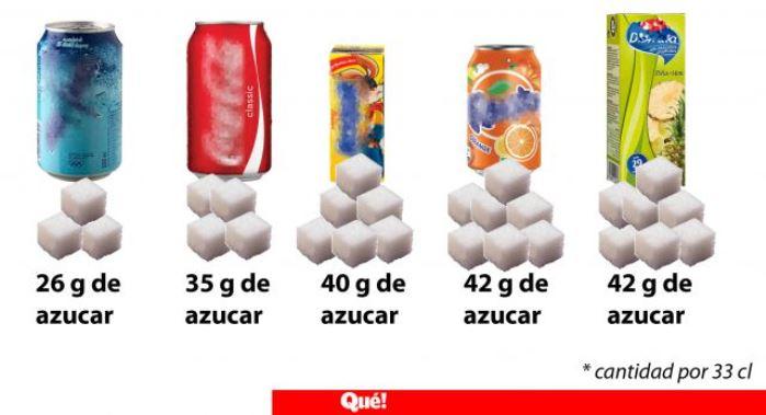 azucares añadidos