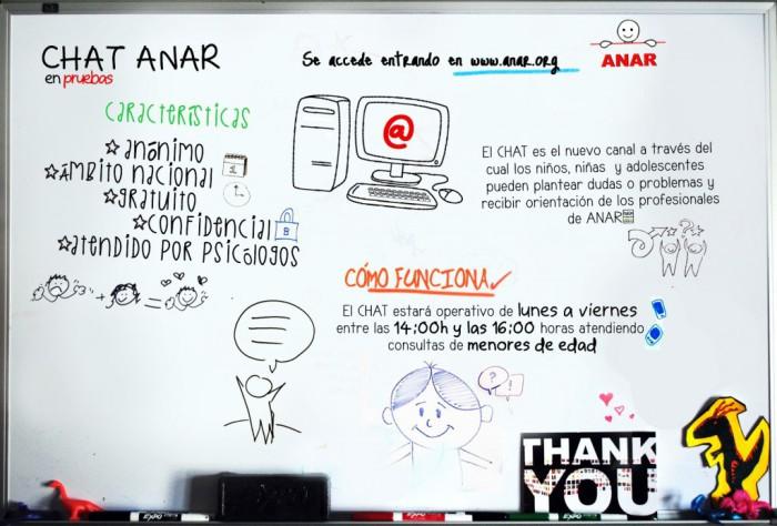 Chat Anar