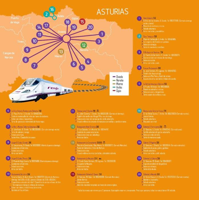 Gastroplano Asturias opt